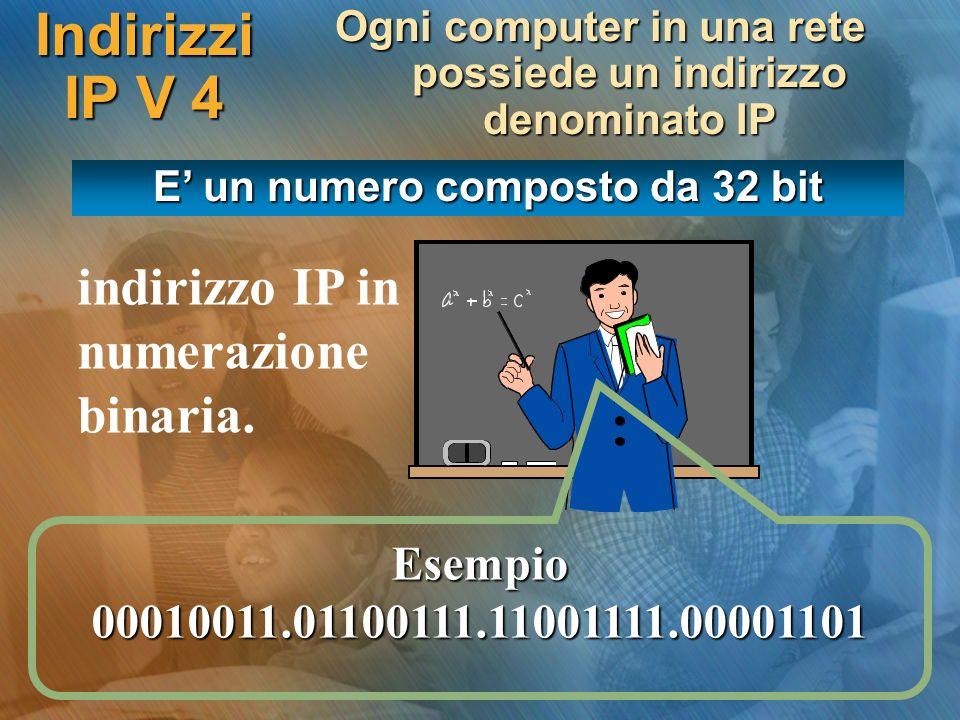 Indirizzi IP V 4 indirizzo IP in numerazione binaria. Esempio