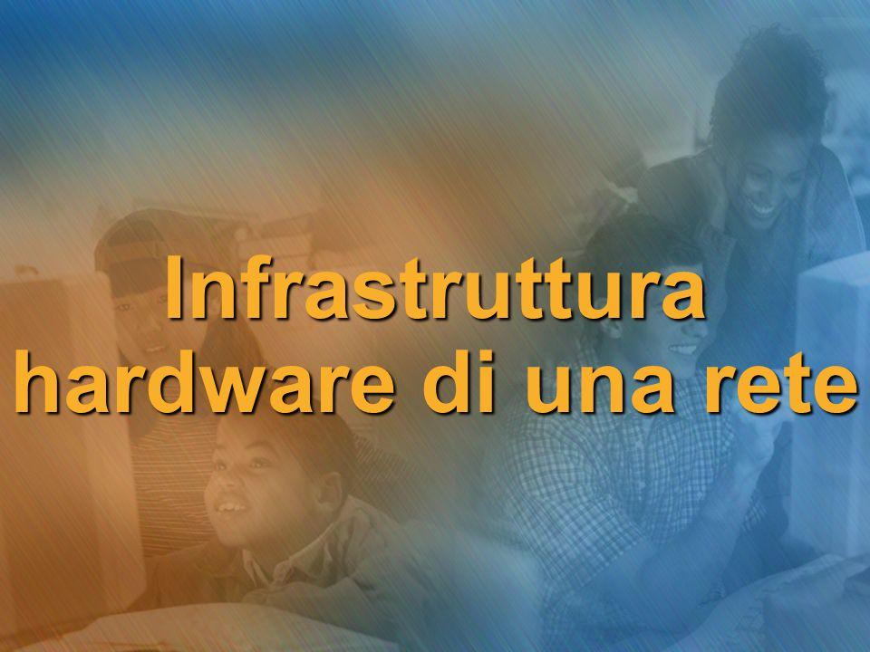 Infrastruttura hardware di una rete