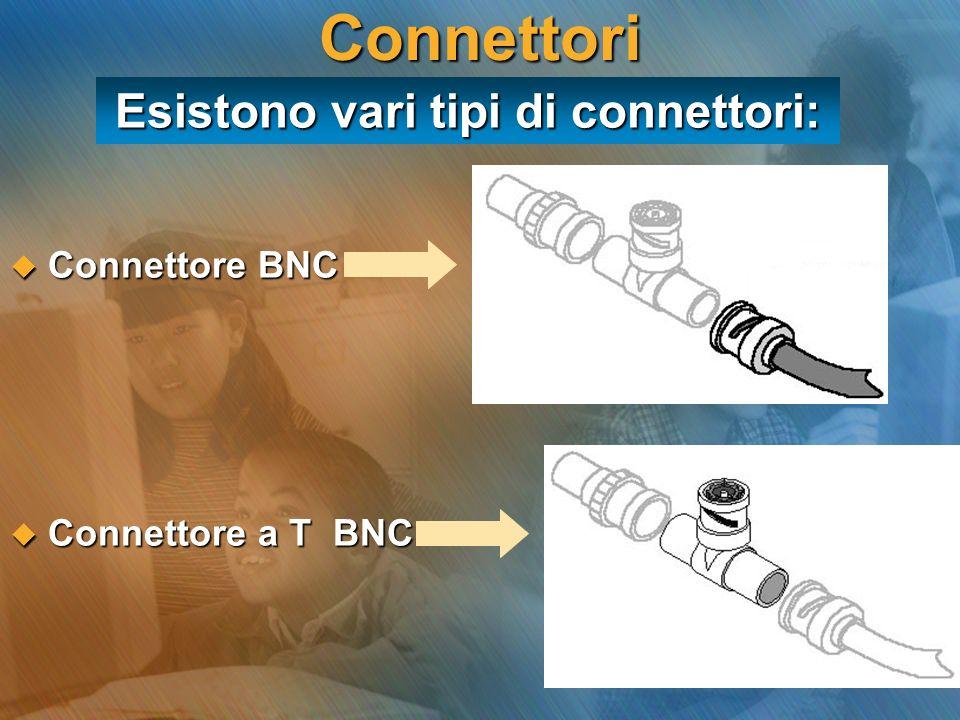 Esistono vari tipi di connettori:
