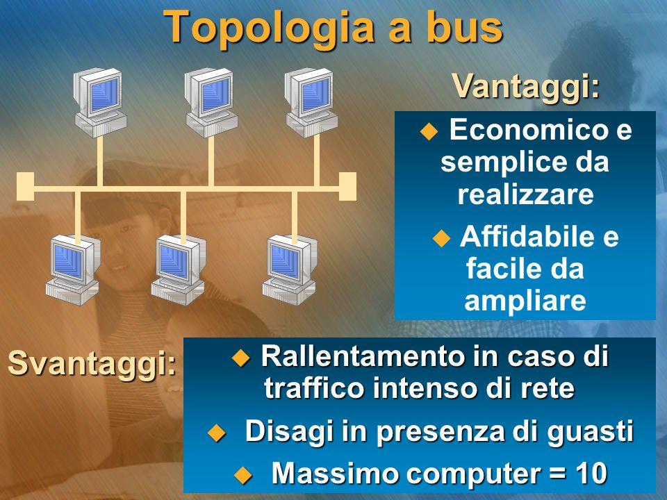 Topologia a bus Vantaggi: Svantaggi: