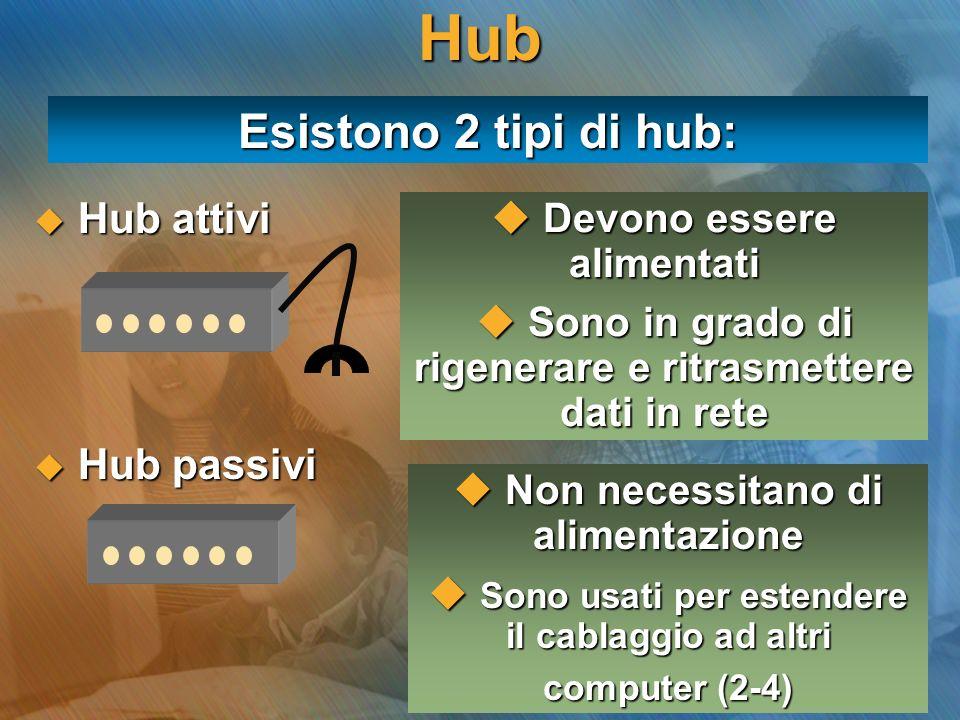 Hub Esistono 2 tipi di hub: Hub attivi Hub passivi