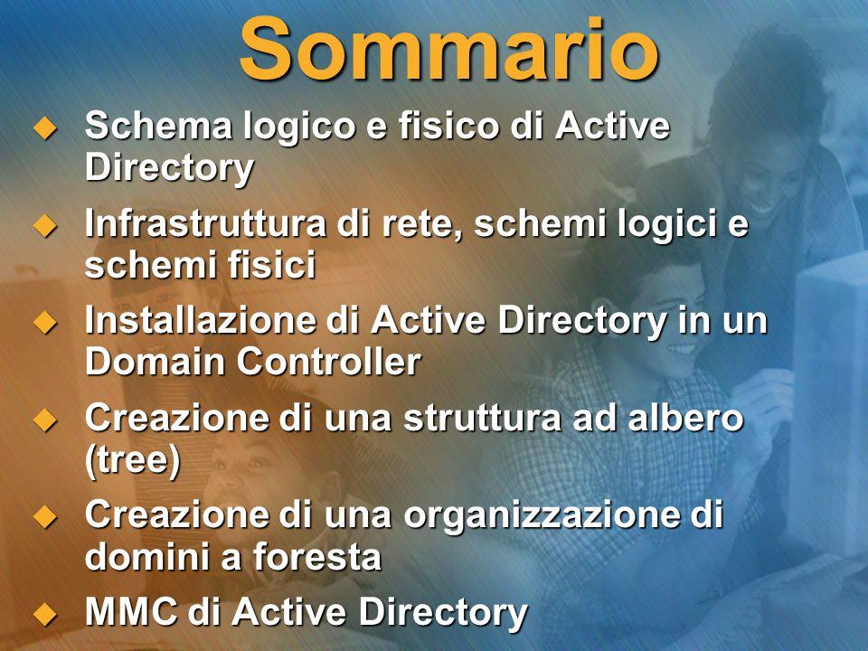 Sommario Schema logico e fisico di Active Directory