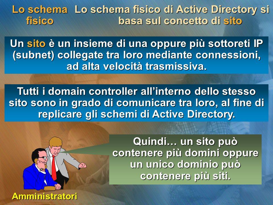 Lo schema fisico di Active Directory si basa sul concetto di sito