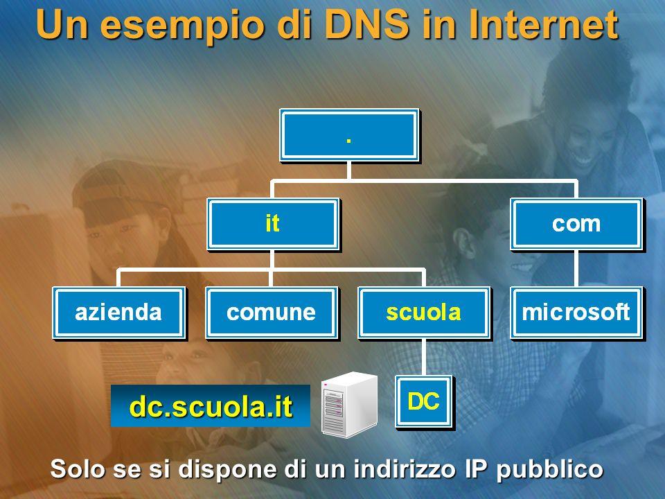 Un esempio di DNS in Internet