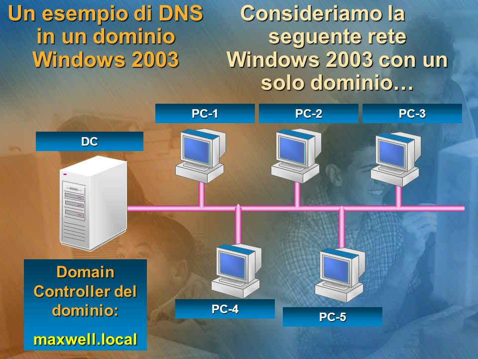 Un esempio di DNS in un dominio Windows 2003