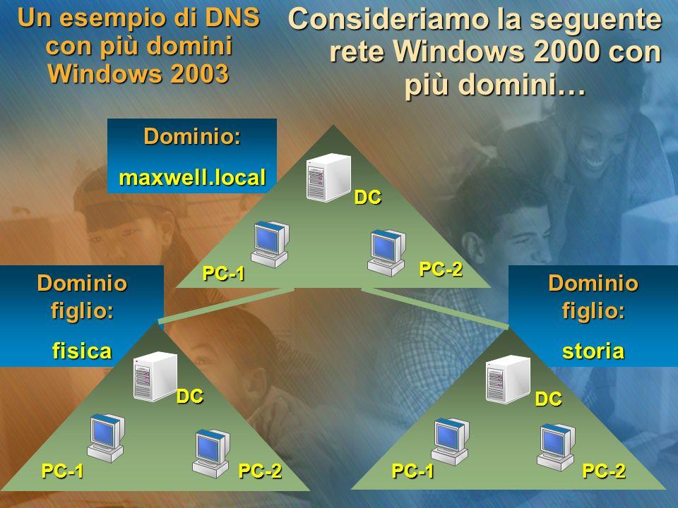 Un esempio di DNS con più domini Windows 2003