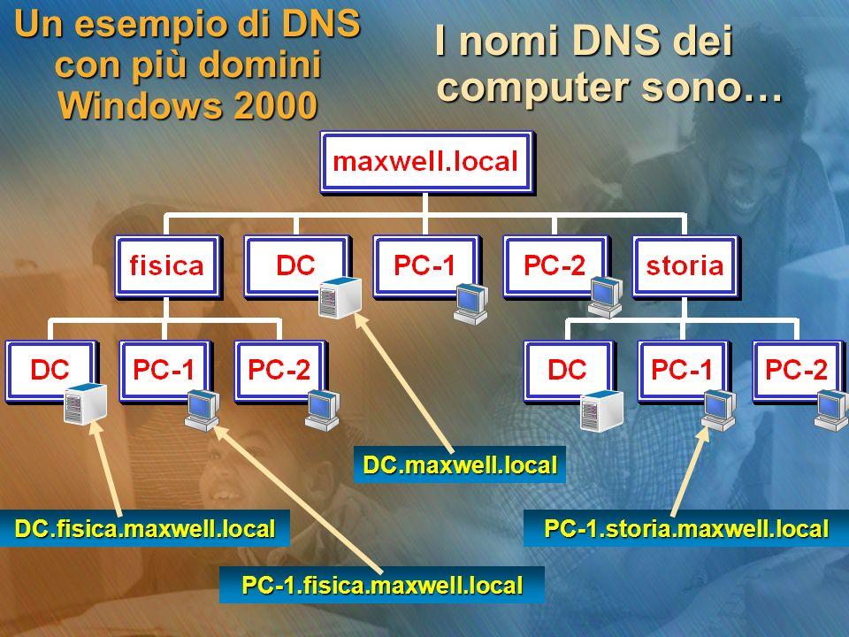 Un esempio di DNS con più domini Windows 2000