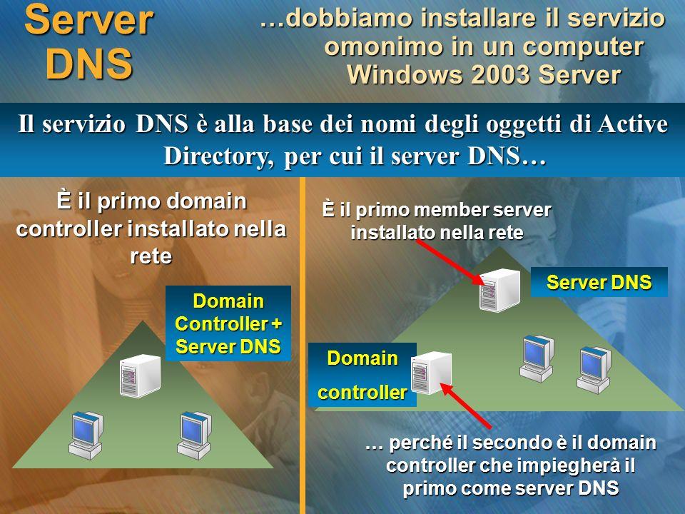 Server DNS …dobbiamo installare il servizio omonimo in un computer Windows 2003 Server.