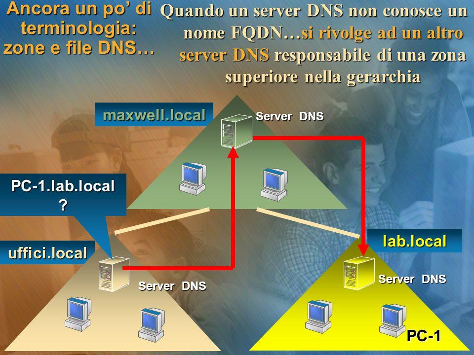 Ancora un po' di terminologia: zone e file DNS…