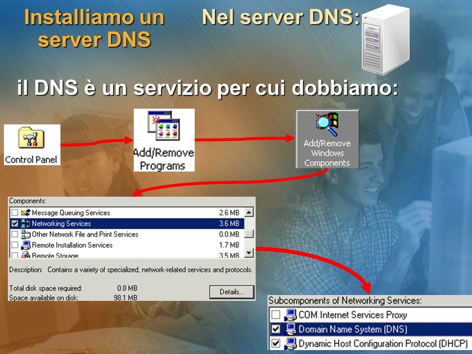 Installiamo un server DNS