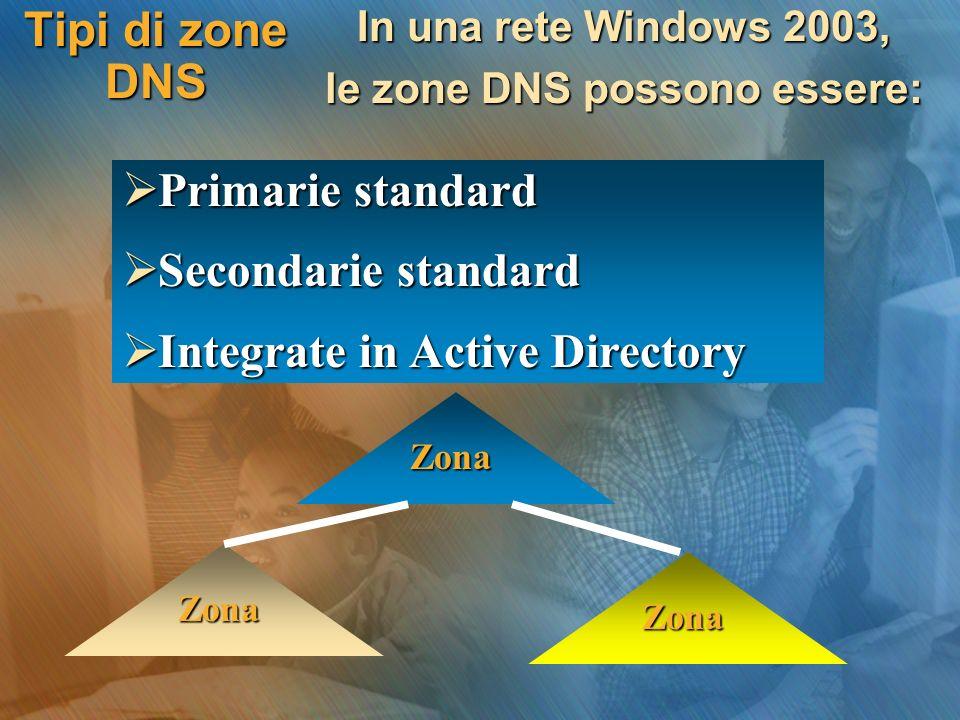 le zone DNS possono essere:
