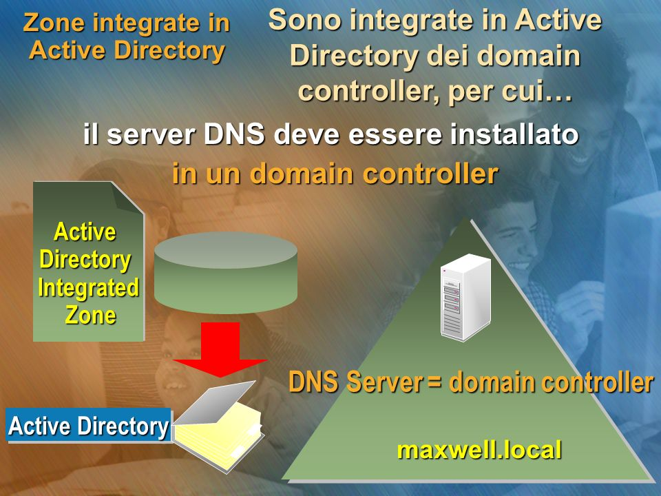 Zone integrate in Active Directory