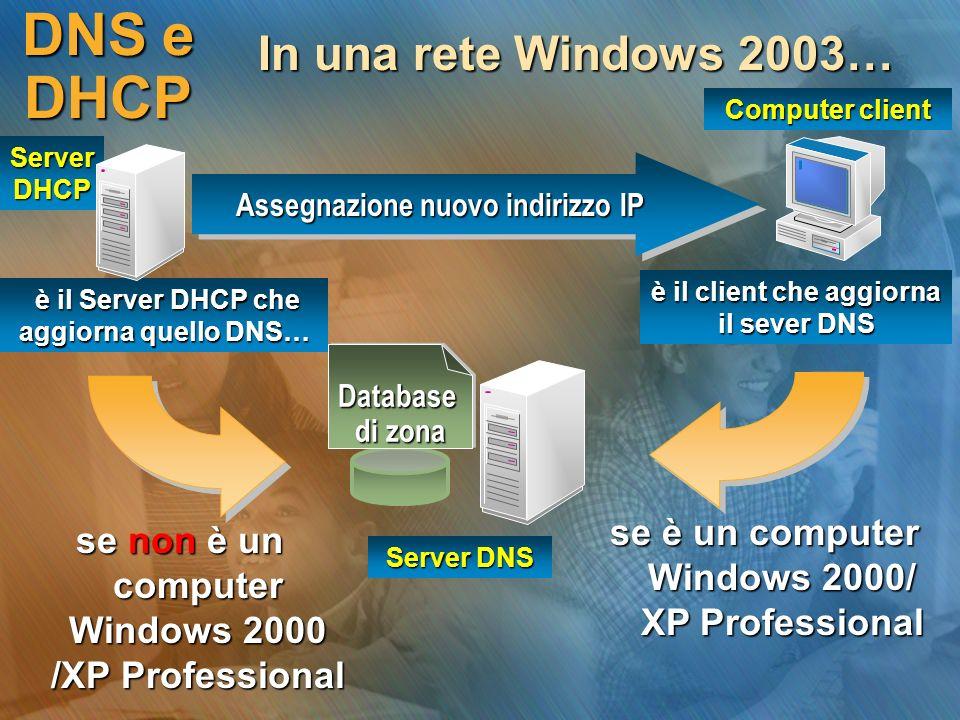 DNS e DHCP In una rete Windows 2003…