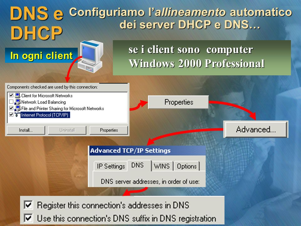 DNS e DHCP Configuriamo l'allineamento automatico dei server DHCP e DNS… se i client sono computer Windows 2000 Professional.