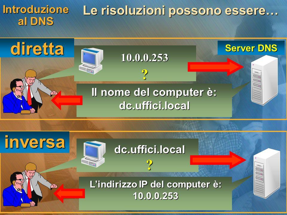Le risoluzioni possono essere… L'indirizzo IP del computer è:
