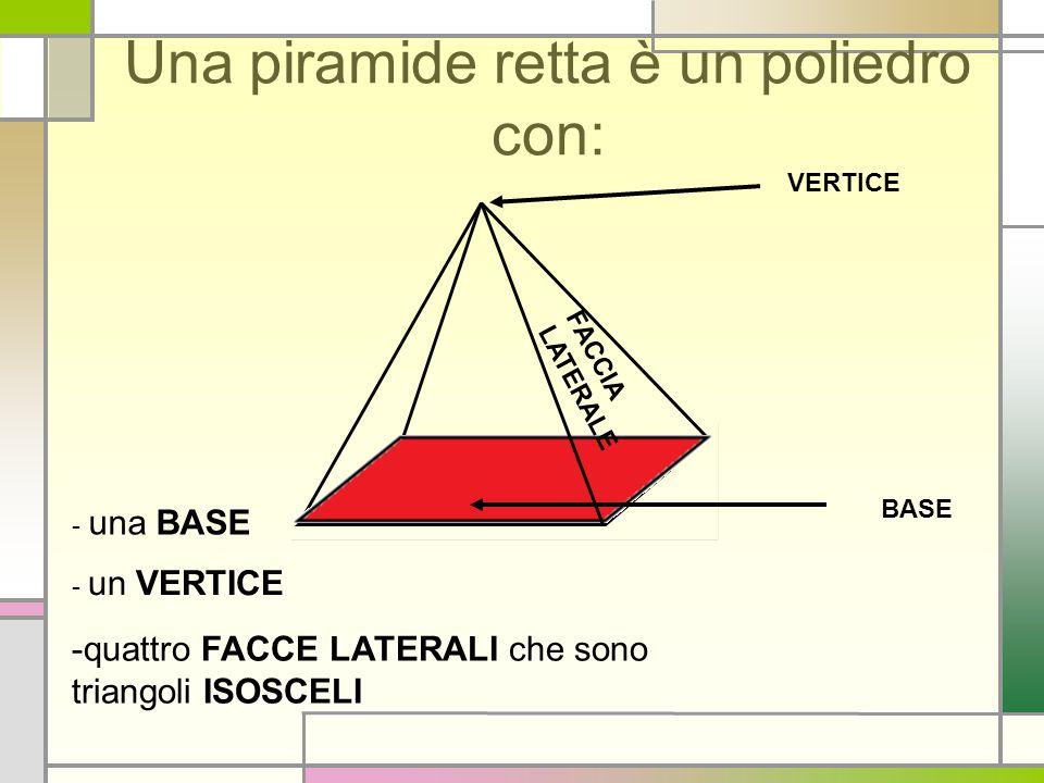 Una piramide retta è un poliedro con: