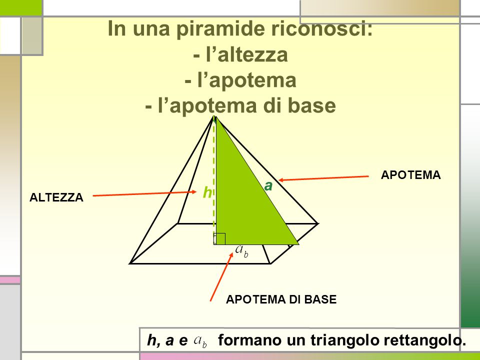 Le piramidi ppt video online scaricare for Pianificatore di base online