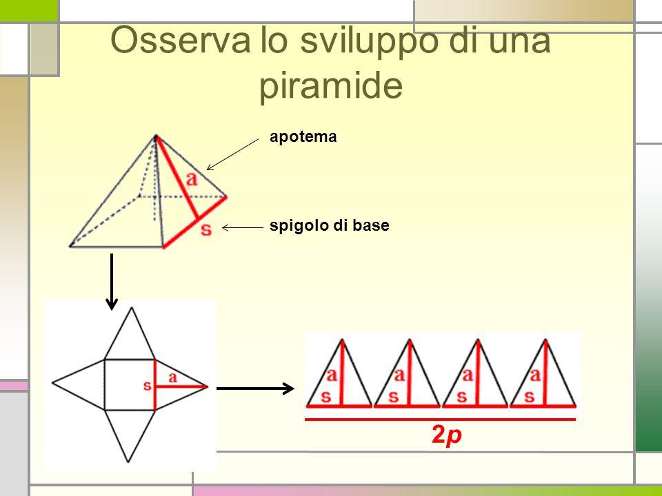 Osserva lo sviluppo di una piramide