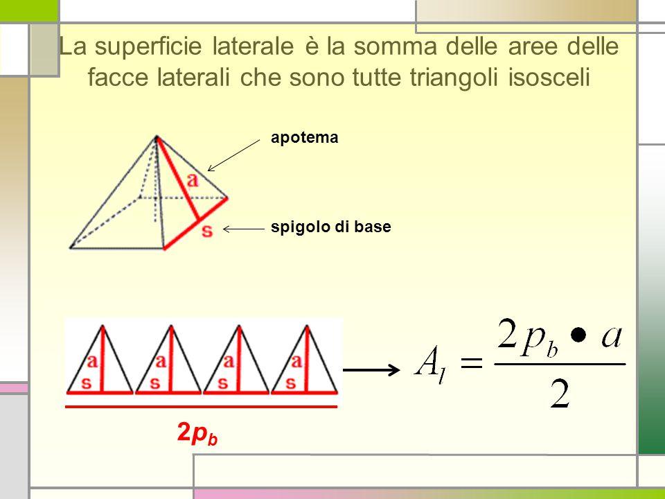 La superficie laterale è la somma delle aree delle facce laterali che sono tutte triangoli isosceli
