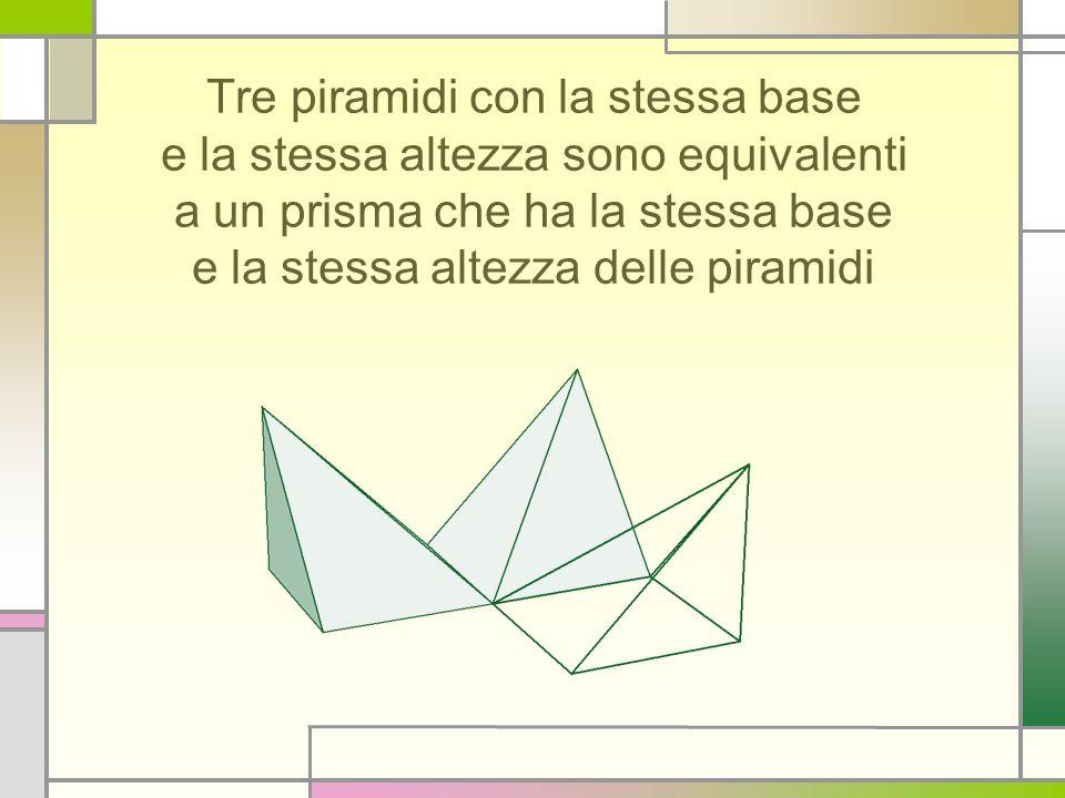 Tre piramidi con la stessa base e la stessa altezza sono equivalenti a un prisma che ha la stessa base e la stessa altezza delle piramidi