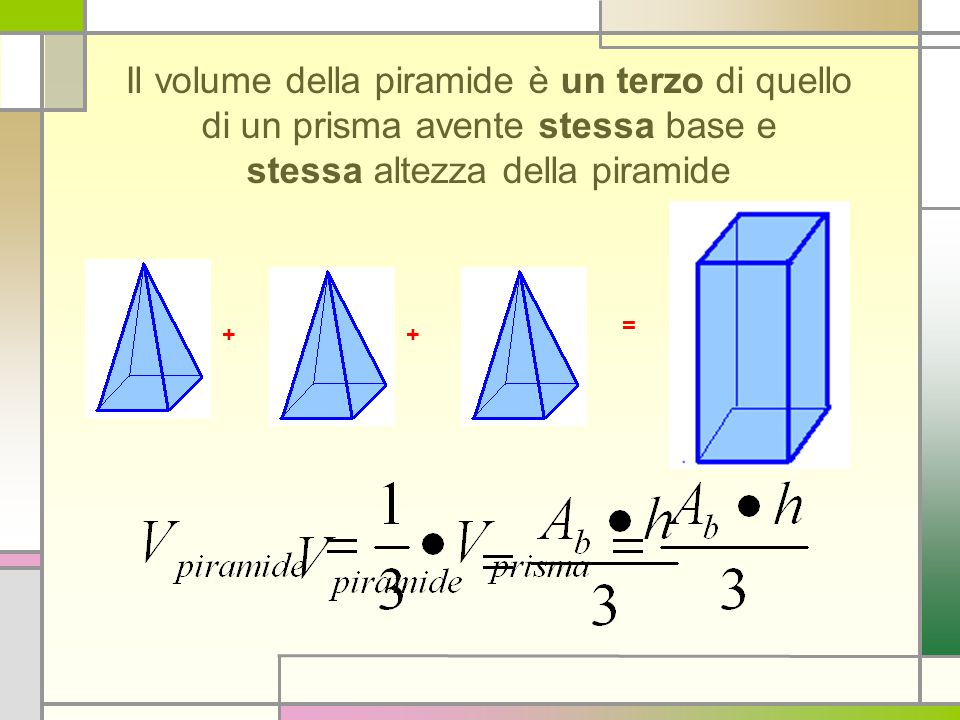 Il volume della piramide è un terzo di quello di un prisma avente stessa base e stessa altezza della piramide
