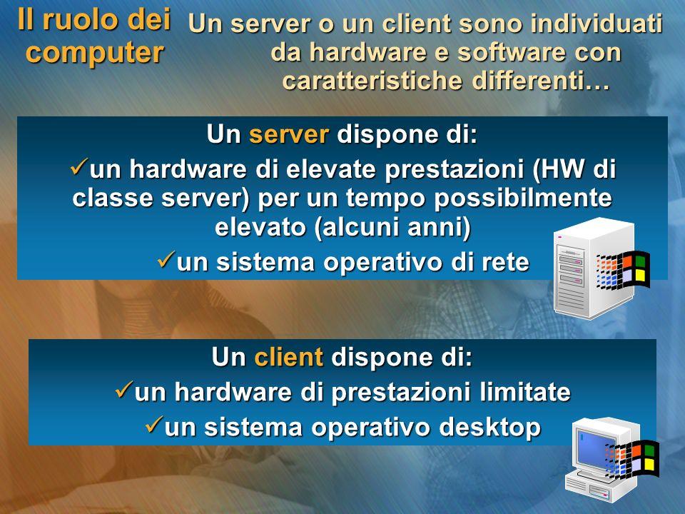 Il ruolo dei computer Un server o un client sono individuati da hardware e software con caratteristiche differenti…