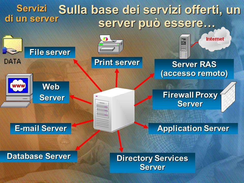 Sulla base dei servizi offerti, un server può essere…