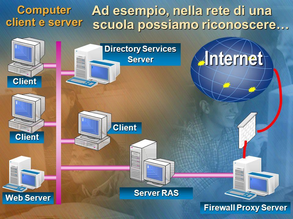 Computer client e server