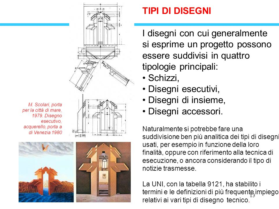 TIPI DI DISEGNI I disegni con cui generalmente si esprime un progetto possono essere suddivisi in quattro tipologie principali: