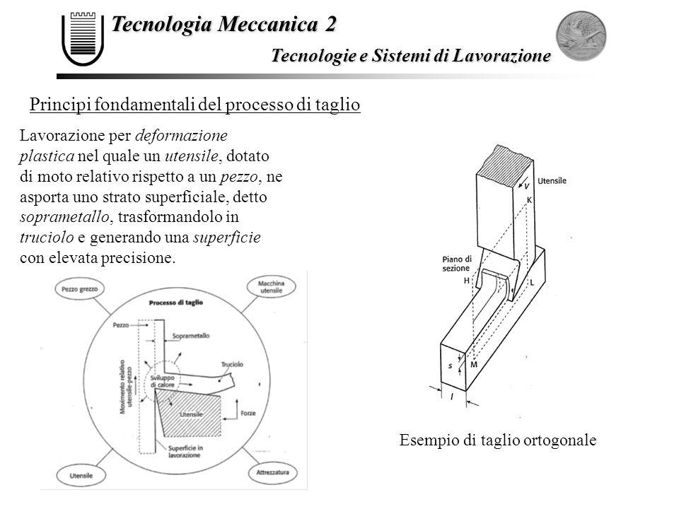 Tecnologie e Sistemi di Lavorazione