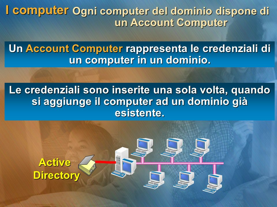 Ogni computer del dominio dispone di un Account Computer
