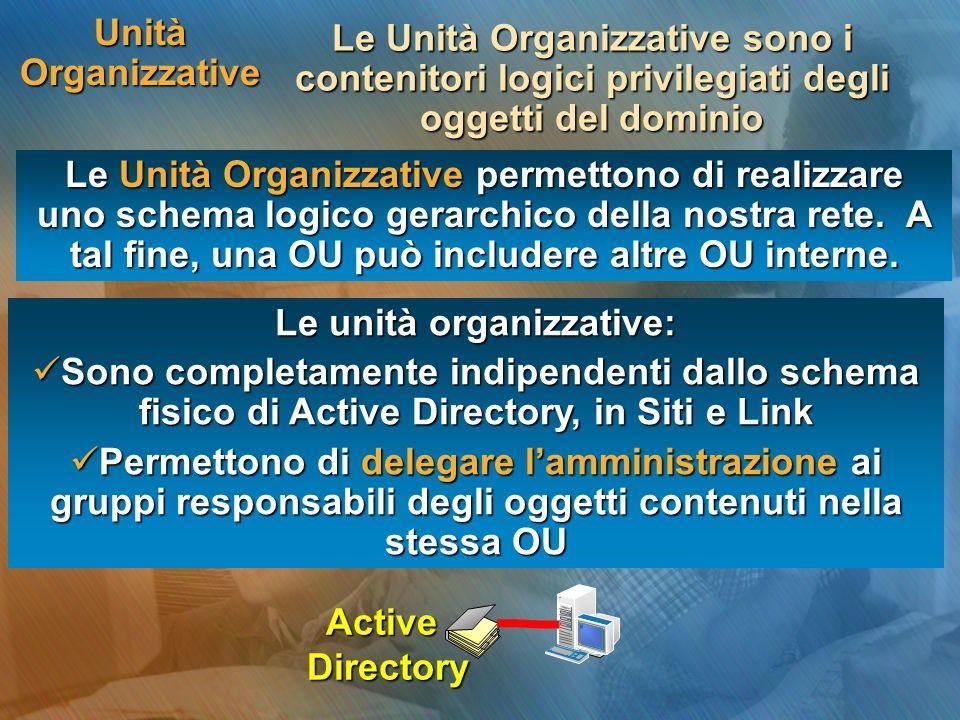 Le unità organizzative: