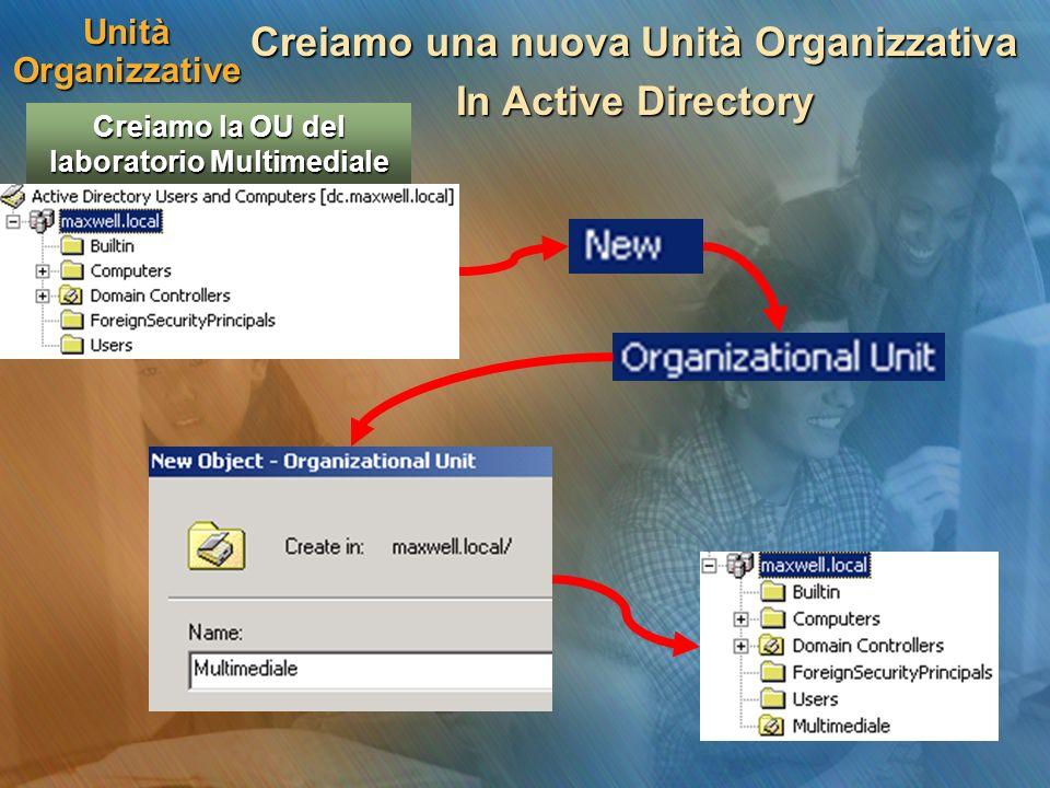 Creiamo una nuova Unità Organizzativa In Active Directory