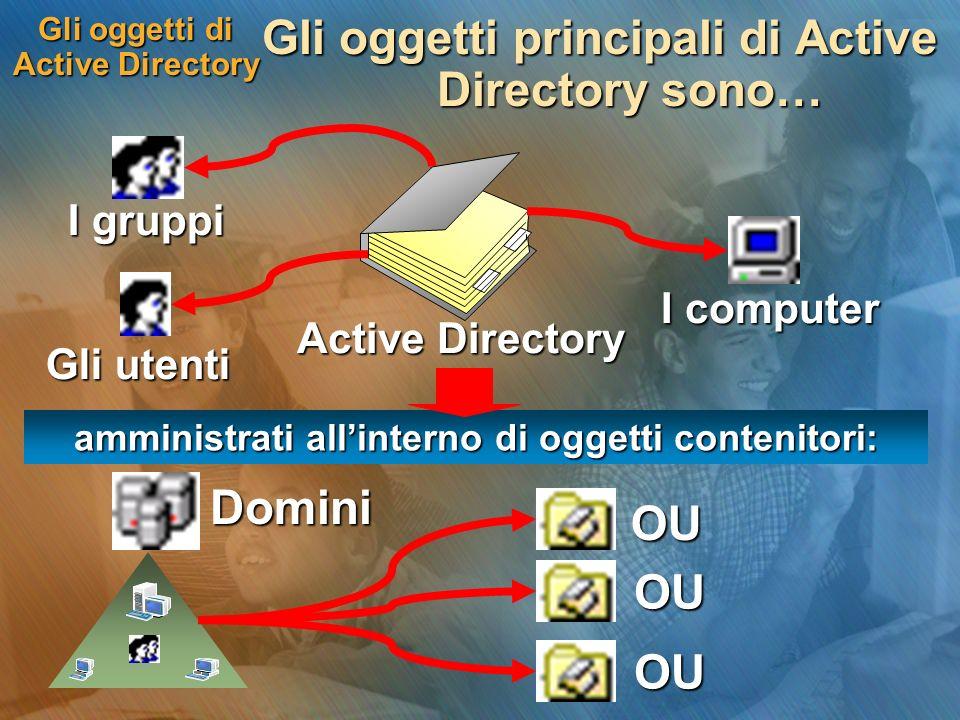 Gli oggetti di Active Directory