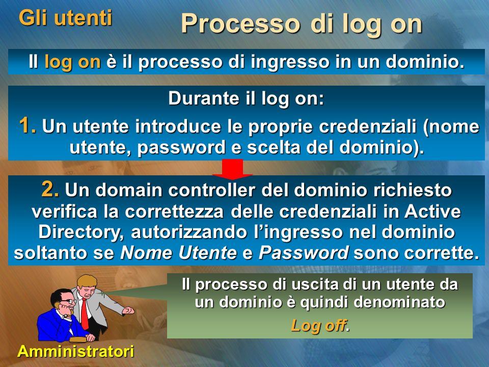 Processo di log on Gli utenti