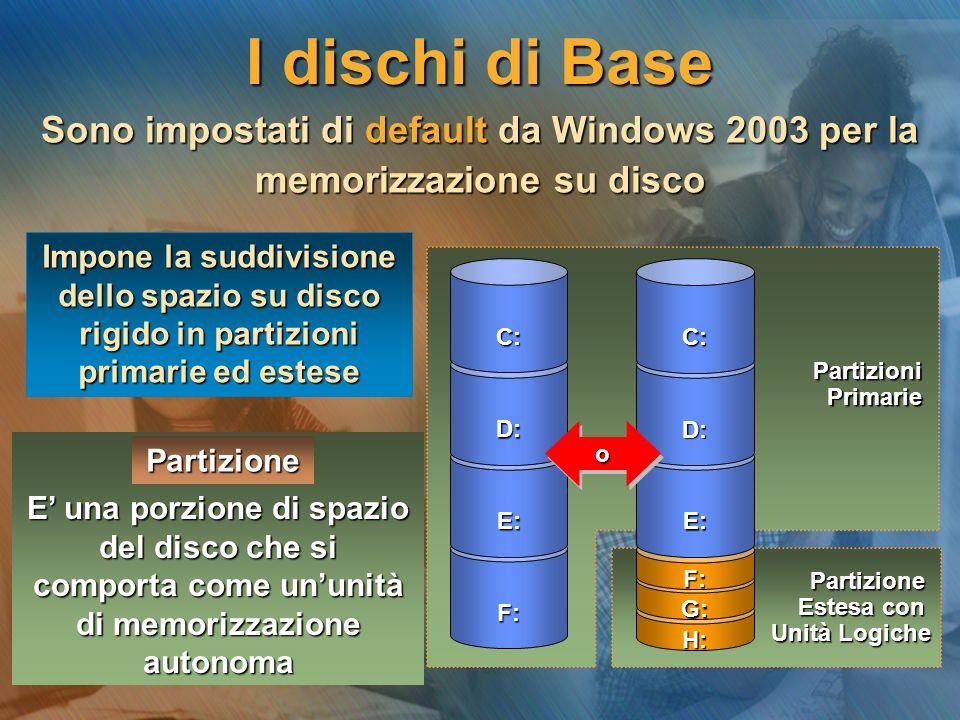 I dischi di Base Sono impostati di default da Windows 2003 per la