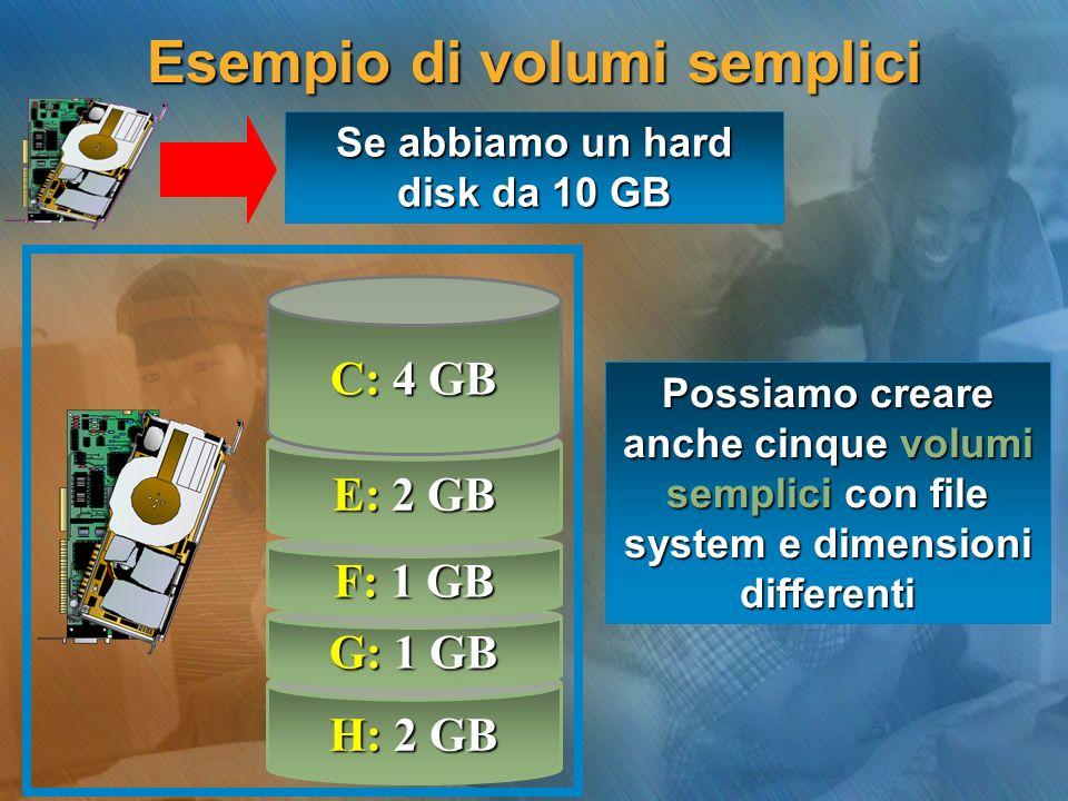 Esempio di volumi semplici