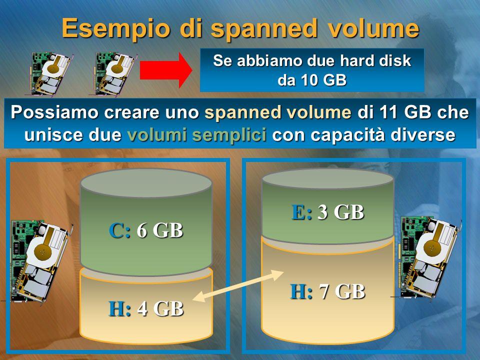 Esempio di spanned volume