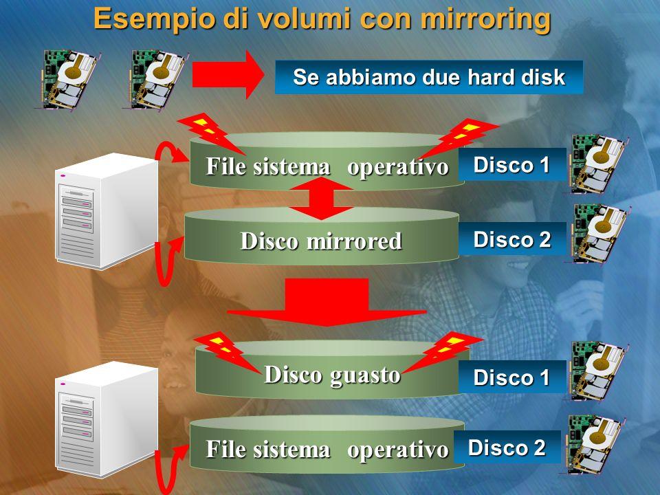 Esempio di volumi con mirroring