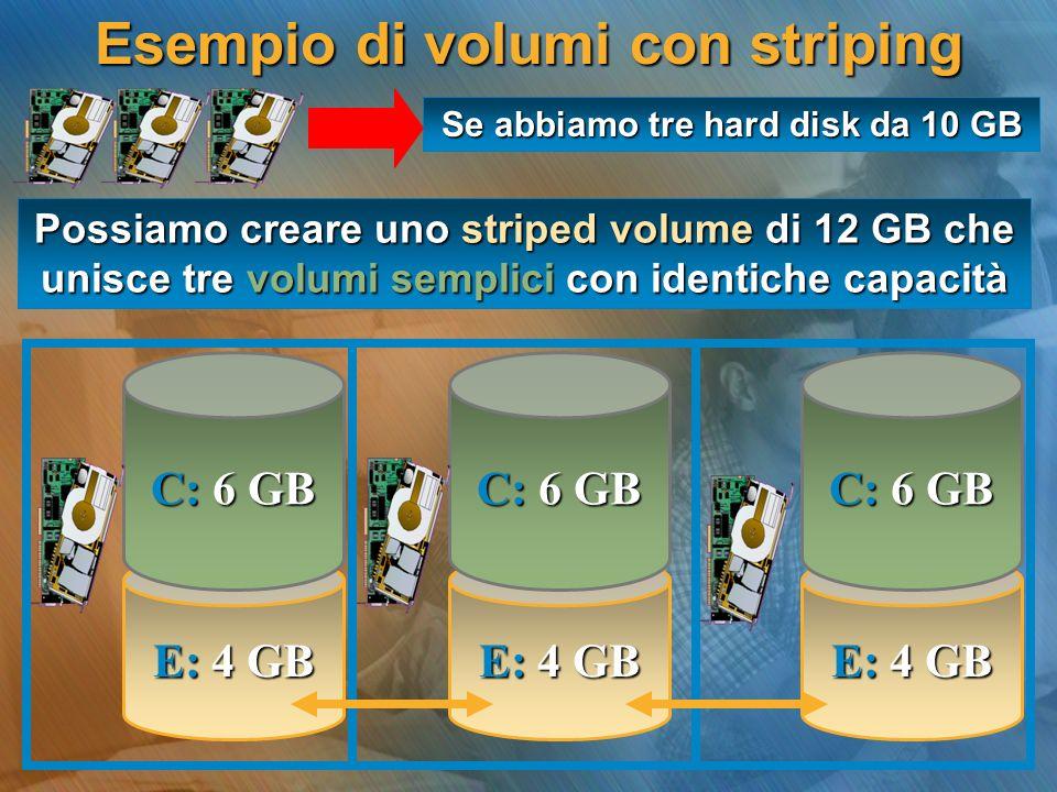Esempio di volumi con striping