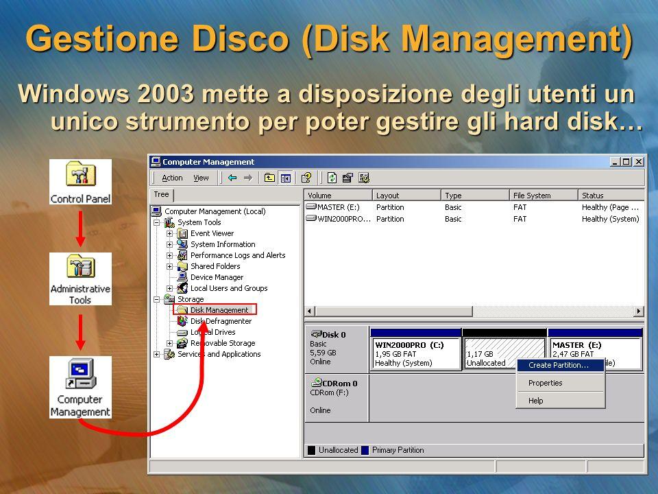 Gestione Disco (Disk Management)