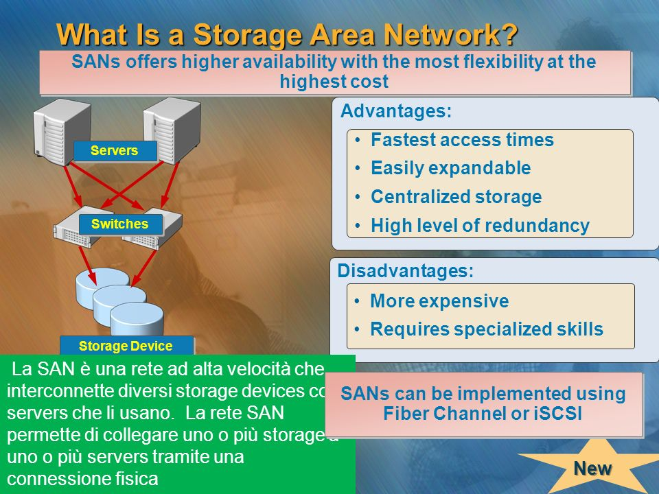 What Is a Storage Area Network