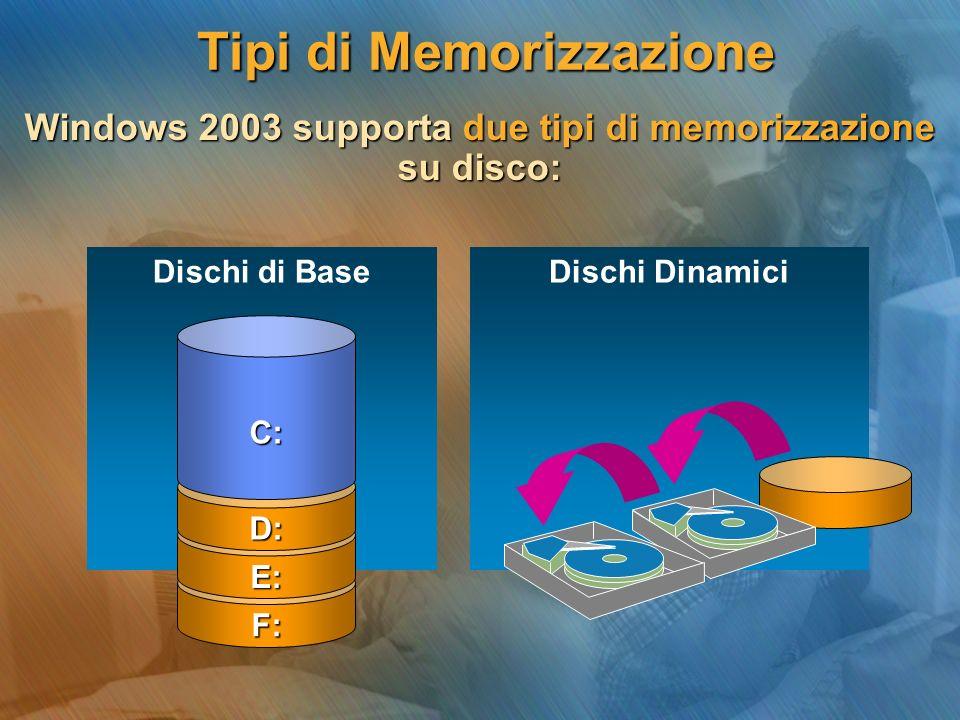Tipi di Memorizzazione