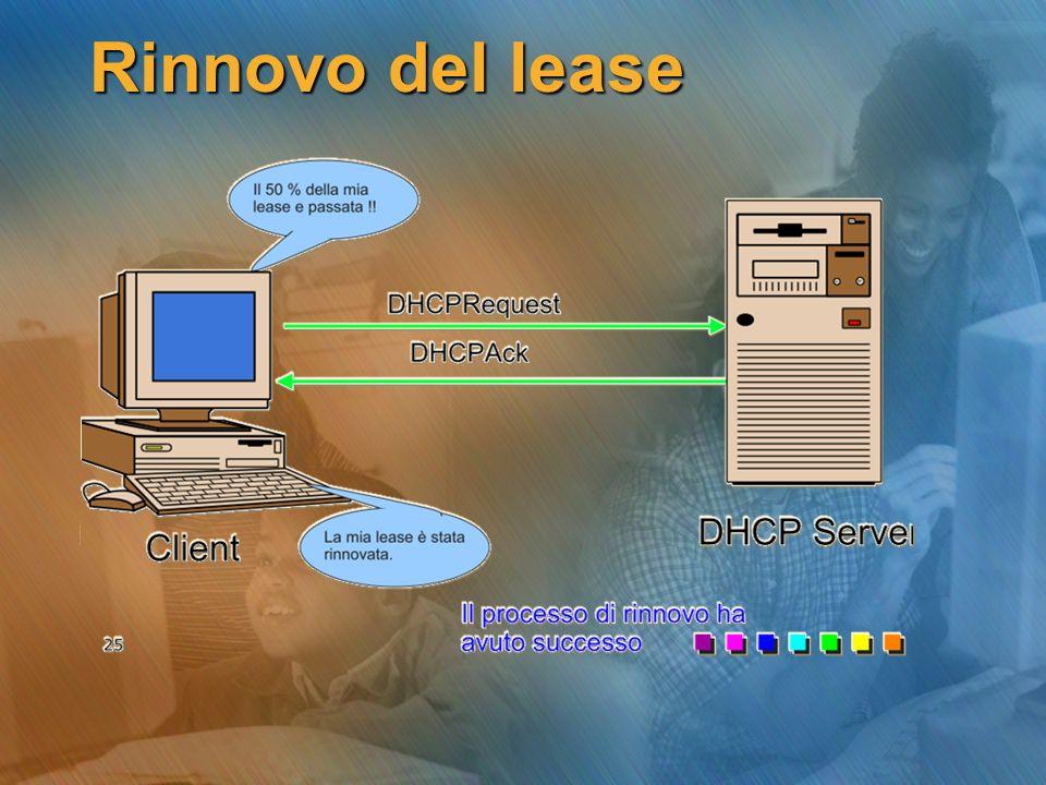 Rinnovo del lease