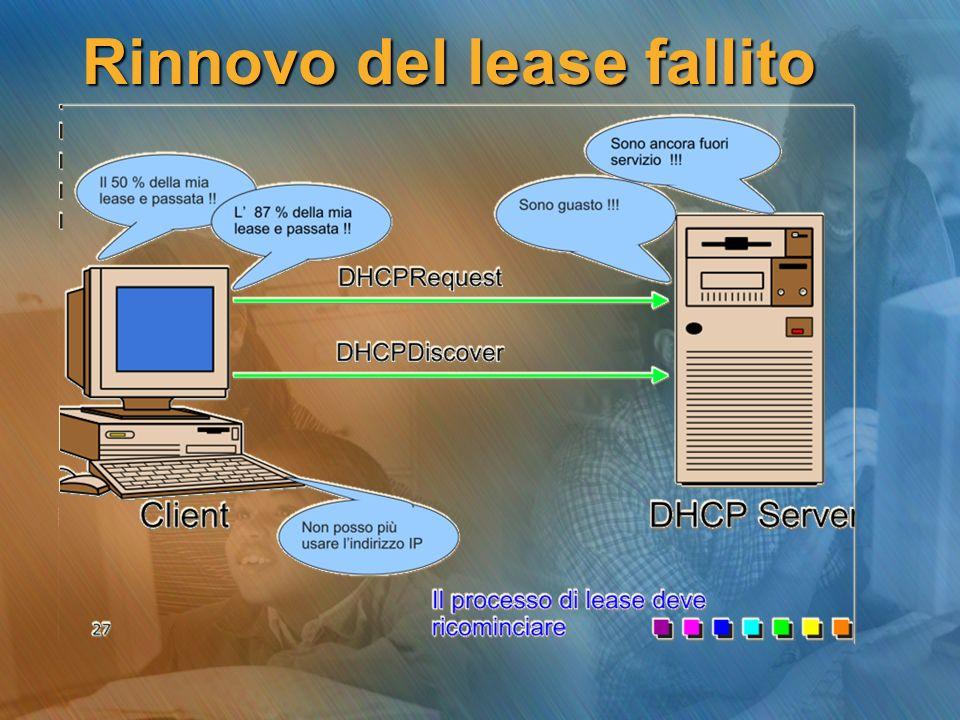 Rinnovo del lease fallito