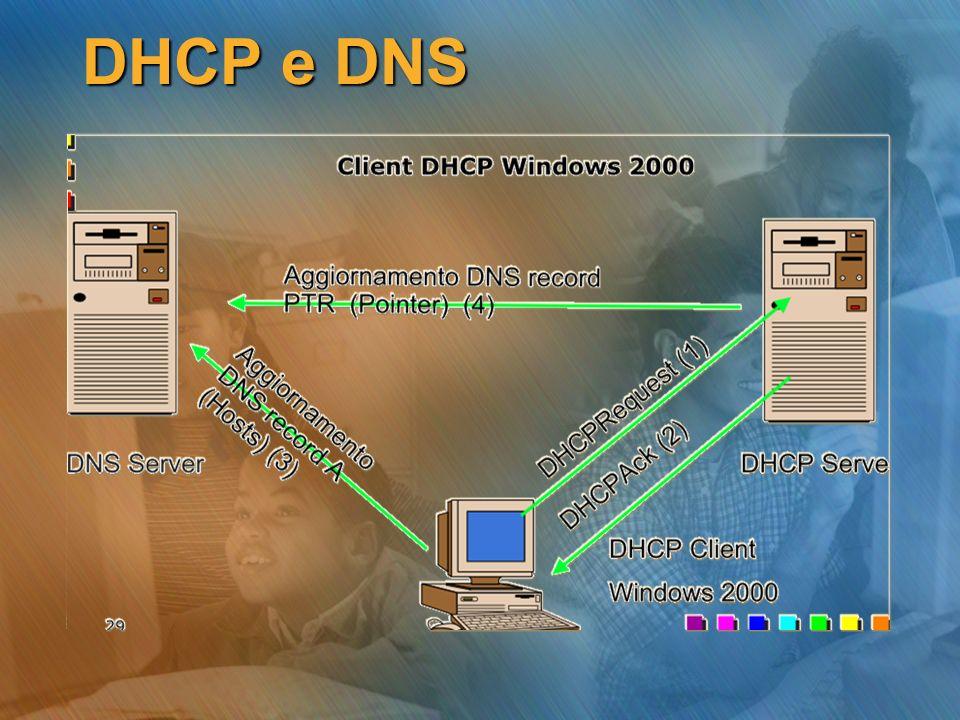 DHCP e DNS