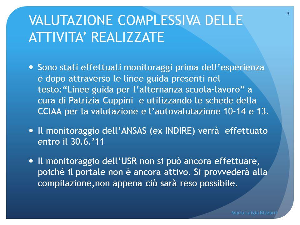 VALUTAZIONE COMPLESSIVA DELLE ATTIVITA' REALIZZATE