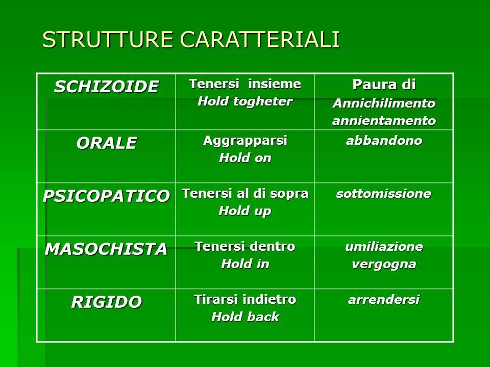 STRUTTURE CARATTERIALI