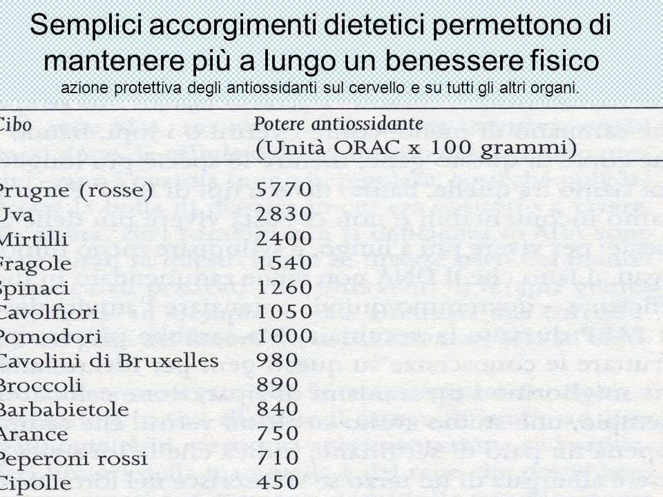 Semplici accorgimenti dietetici permettono di mantenere più a lungo un benessere fisico azione protettiva degli antiossidanti sul cervello e su tutti gli altri organi.