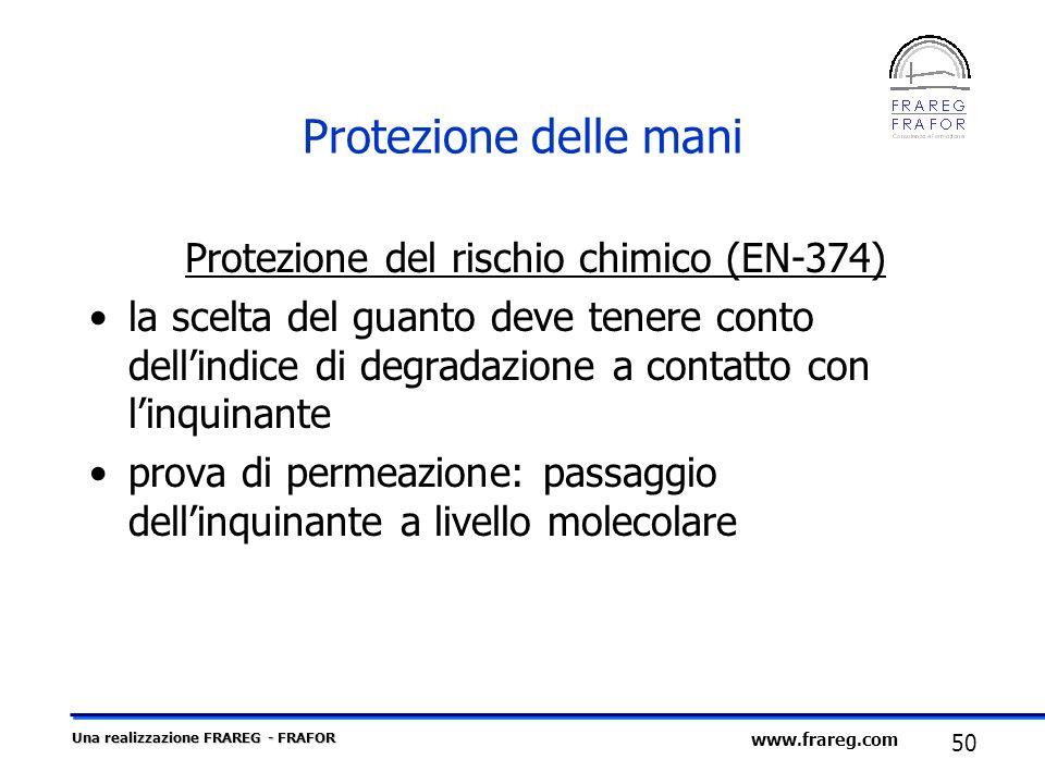 Protezione del rischio chimico (EN-374)